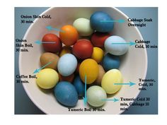 natural egg dyes, examples of colors that come out, link to Martha Stewart tutorial