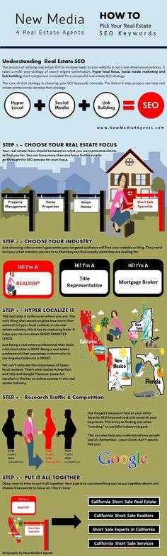 awesome How To Pick Your Real Estate SEO Keywords: A Quick SEO Marketing Strategy for Re...