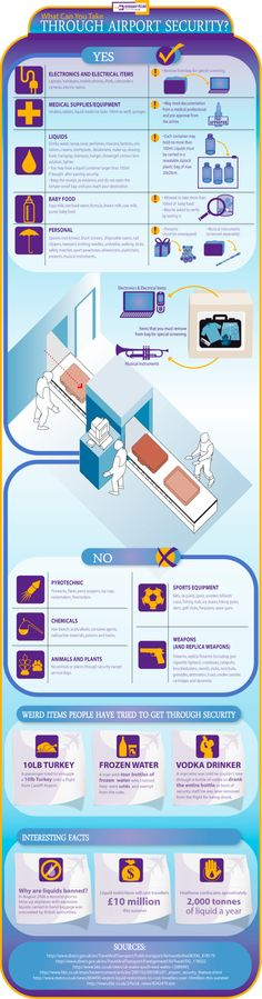 What Can You Take Through Airport Security? [INFOGRAPHIC] #airport#security