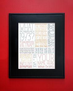 Custom 40th Birthday Gift Print. $18.00, via Etsy.