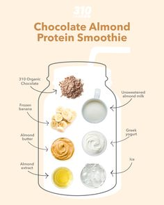 This Chocolate Almond Protein Shake is creamy, delicious & packed with plant-based protein. It's the perfect breakfast or lunch, & can be made in five minutes or less! Click here for the recipe! Protein Shake Recipes, Protein Shakes, Healthy Sweet Treats, Organic Chocolate, Meal Replacement Shakes, Unsweetened Almond Milk, Plain Greek Yogurt, Plant Based Protein, Perfect Breakfast