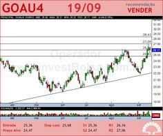 GERDAU MET - GOAU4 - 19/09/2012 #GOAU4 #analises #bovespa