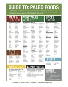 Easy Guide to Clean Eating