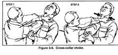3-3 Choking Techniques « US Army Combatives