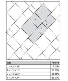 Kachel layout  Single Tile Layout Pattern Plans By Belfast Tilers Tilingrooms ...