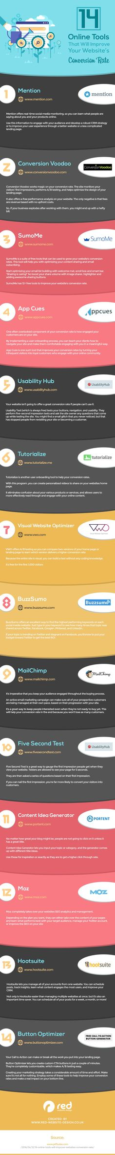14 Amazing Tools to Improve Your Business Website [Infographic]