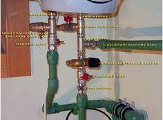 Как подключается накопительный водонагреватель Stationary, Bike, Bicycle, Bicycles
