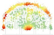 Where the Heat and the Thunder Hit Their Shots - Interactive Feature - NYTimes.com