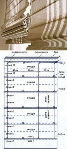 Como coser las cortinas romanas por las manos a la cocina, la sala. Como coser, hacer las cortinas romanas a las ventanas independientemente. Comprar las cortinas romanas - la costura de las cortinas por encargo