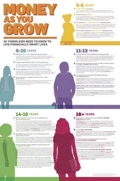 money_as_you_grow_activities_poster.jpg 1.365×2.048 pixel