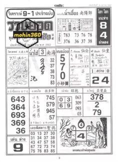 thai lottery paper thai lotto thai lottery magazine thailand lottery first paper All this paper you can find how to touch the number and how to make your own non-miss number & digit for…