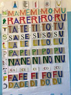 sillabario+imparare+a+leggere+lettura+bambini+metodo+globale+sillabico+fonetico+scrittura+lettoscrittura+fonicomaestra+maria+Pacifico+manuela+duca.jpg (719×960)