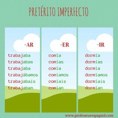 Cute chart for imperfecto Spanish Grammar, Spanish 1, Spanish Language Learning, Spanish Teacher, Spanish Classroom, Spanish Lessons, Teaching Spanish, Imperfect Spanish, Futuro Simple