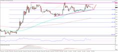 Ethereum Price Technical Analysis – ETH/USD Holding Support...: Ethereum Price Technical Analysis – ETH/USD Holding… #Altcoins #Analysis