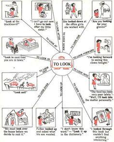 Más vocabulario en nuestros cursos de inglés gratis online: http://www.mansioningles.com/NuevoCurso.htm