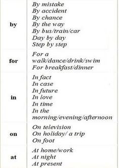 Prepositions (by, for, in, on, at)