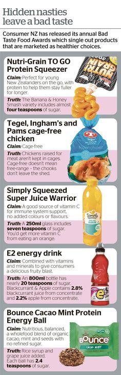Consumer NZ's Bad Taste Awards: Big brands under fire for healthy claims Taste Food, Food Tasting, Healthy Choices, Bad