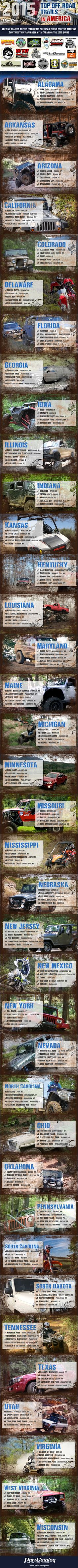 2015 Top Off Road Trails & Parks in America