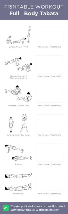 Full Body Tabata:my visual workout created at WorkoutLabs.com • Click through to customize and download as a FREE PDF! #customworkout