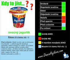 Kdy to jíst? Ovocný jogurt