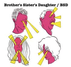 brother's sister's daughter『BSD』