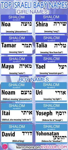 Looking for some baby name inspiration? Check out these popular Israeli baby names. Looking for some baby name inspiration? Check out these popular Israeli baby names. Jewish Baby Names, Hebrew Baby Names, Baby Girl Names Spanish, Baby Names Short, Strong Baby Names, Boy Girl Names, New Baby Names, Popular Baby Names, Cool Baby Names