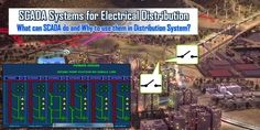 SCADA Systems for Electrical Distribution Nowadays, computer control is one of the most cost effe...