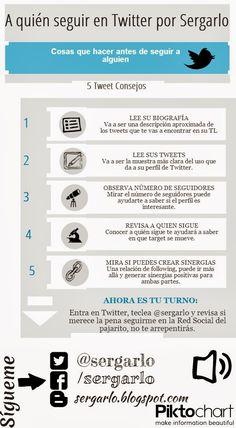 A quíen seguir en Twitter. Cosas que hacer antes de seguir a alguien en Twitter. Infografía en español
