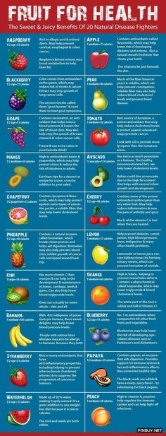 Health Benefits of Fruits!