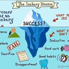 #Success Iceberg