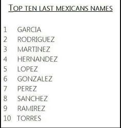 Super baby names mexican american Ideas Mexican Names, Mexican Humor, Mexican Funny, Mexican Stuff, Funny Love, Really Funny, It's Funny, Funny Shit, Funny Stuff