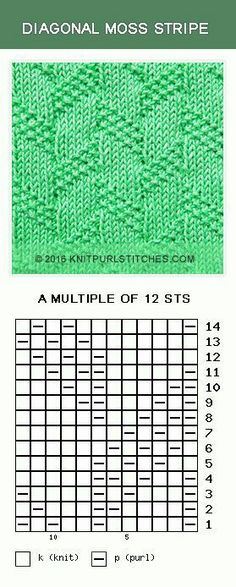 Knitting and Purling. How to knit the Diagonal Moss Tripe stitch Knitting and Purling. How to knit the Diagonal Moss Tripe stitch Loom Knitting Stitches, Knitting Paterns, Knitting Blogs, Knitting Charts, Easy Knitting, Bamboo Knitting Needles, Knit Basket, How To Purl Knit, Knitting Accessories