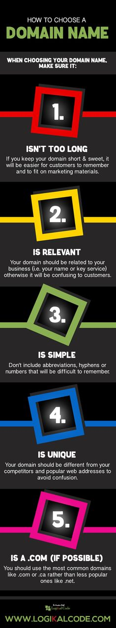 How to Choose a #Domain Name [Infographic]