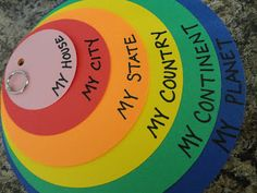 """Spark and All: """"My Place in the World"""" Great idea to explain these relationships in a community unit"""