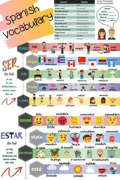 Get Started with Spanish (ser and estar) Use this beginner chart to get started speaking in Spanish with many common uses for ser and estar and a guide to an introduction conversation. For more free activities and resources find us at www. Spanish Lessons For Kids, Learning Spanish For Kids, Study Spanish, Spanish Teaching Resources, Spanish Lesson Plans, Spanish Activities, Spanish Language Learning, Free Activities, Learning Italian