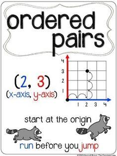 Coordinate Graphing Anchor Charts for FREE Math Tutor, Teaching Math, Maths, Math Vocabulary, Graphing Activities, Math Anchor Charts, Math Courses, 5th Grade Math, Math Classroom