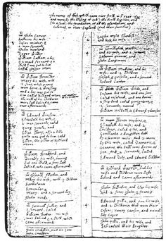 Handwritten Passenger List of the Mayflower; William Brewster is the second passenger listed.  William Bradford is the 4th.