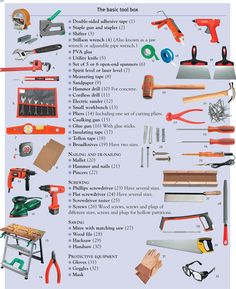 Carpenters Hand Tools List Need ideas and tips for woodworking ...