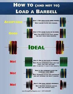 barbell crossfit wod lift