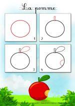 Dessin2_Comment dessiner une pomme?