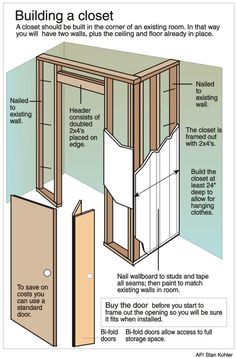 How To Build A Closet In An Existing Room For The Home