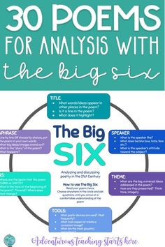 The Big Six is a tool that I developed in graduate school to help teachers take a consistent, rigorous, and focused approach to teaching poetry analysis. When teaching poetry, the goal for teachers is simple: GET OUT OF THE WAY. The worst damage we can Teaching Poetry, Teaching Reading, Teaching Literature, Ap Literature, American Literature, Reading Classes, Teaching Quotes, Reading Activities, Middle School Ela