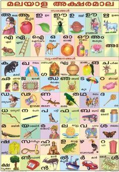 8 Best Malayalam images in 2019   Alphabet code, Glyphs, Indian language