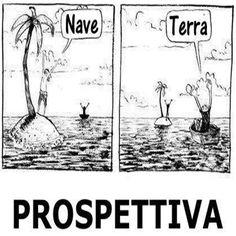 PUNTI DI VISTA... PROSPETTIVE ... TERRA - NAVE  ISOLA DESERTA.. NAUFRAGO..