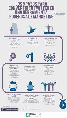 Los 9 pasos para convertir Twitter en un poderosa herramienta de Marketing #infografia #infographic #socialmedia