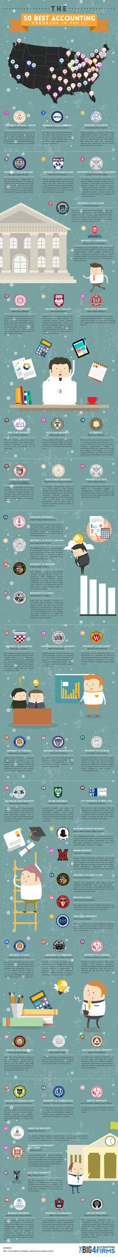 The 50 Best US Accounting Programs #infographic #Education #AccountingPrograms