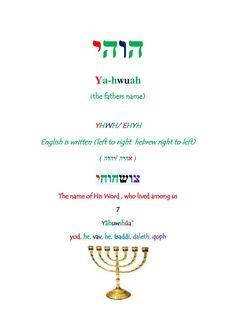 Beriyth ish  Y'sra'al Part 2 by Keiyah ben Yâ-hwuah via slideshare