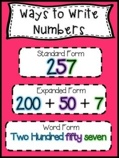 Free posters with visuals for Place value   Please follow me if you like my work! Also check out my Place Value packet and activities!