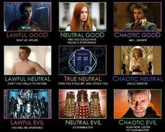 Doctor Who Alignment Chart; by this standard, I consistently play a Jack and Anna consistently is The Doctor.