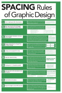 Tuesday Tips: Spacing Rules of Graphic Design #tuesdaytip #graphicdesign